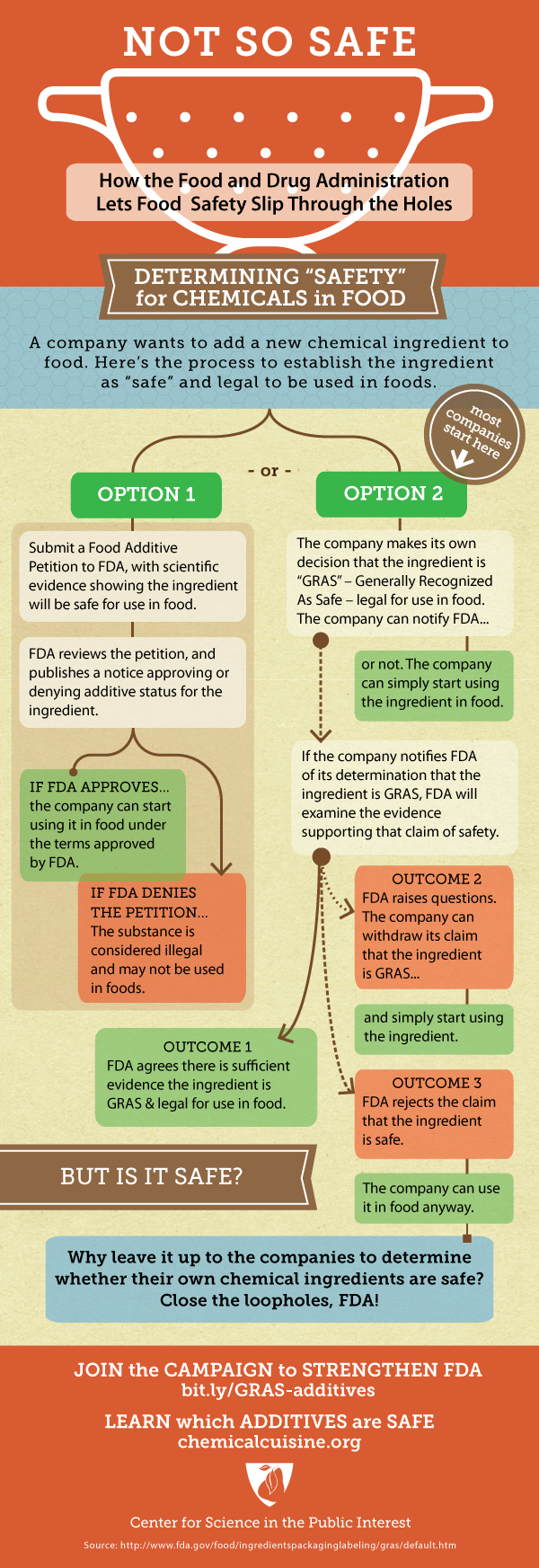 GRAS-Infographic