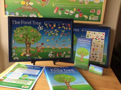 food tree display